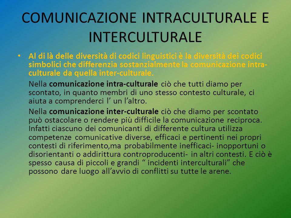 COMUNICAZIONE INTRACULTURALE E INTERCULTURALE Al di là delle diversità di codici linguistici è la diversità dei codici simbolici che differenzia sosta