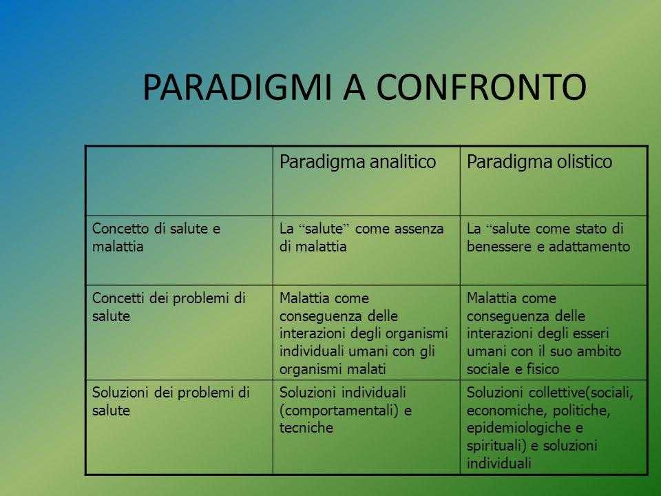 """PARADIGMI A CONFRONTO Paradigma analiticoParadigma olistico Concetto di salute e malattia La """" salute """" come assenza di malattia La """" salute come stat"""
