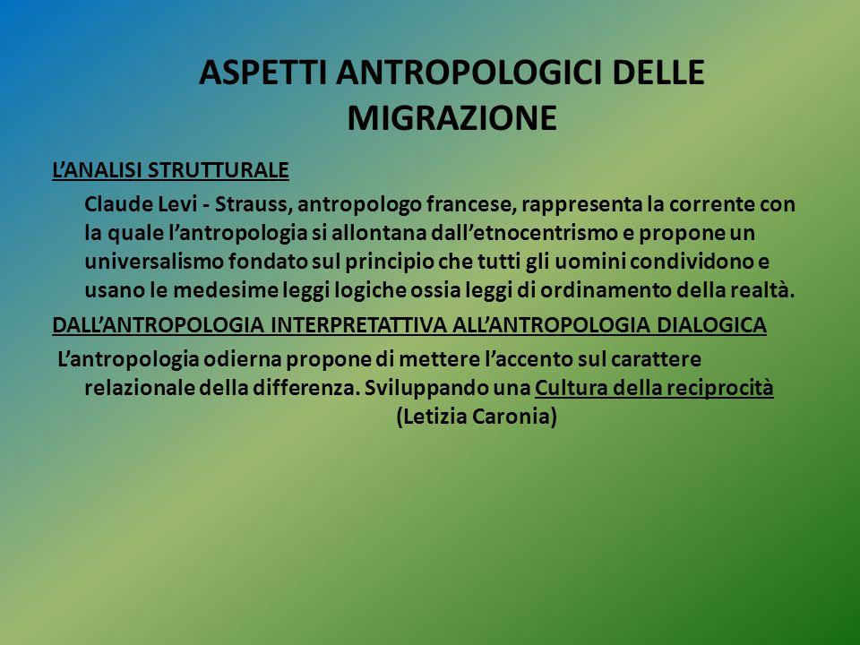 ASPETTI ANTROPOLOGICI DELLE MIGRAZIONE L'ANALISI STRUTTURALE Claude Levi - Strauss, antropologo francese, rappresenta la corrente con la quale l'antro