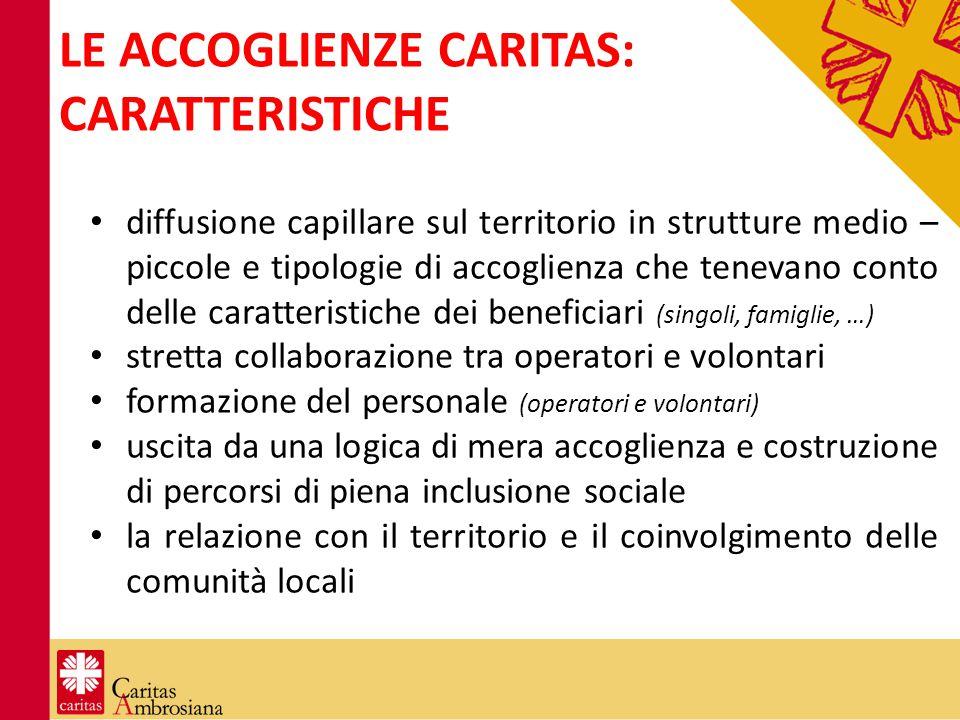 LE ACCOGLIENZE CARITAS: LA METODOLOGIA La rete Caritas ha adottato fin da subito una politica di accoglienza volta alla costruzione di percorsi di autonomia ed inclusione sociale ulteriore rispetto agli obblighi convenzionalmente assunti con il soggetto attuatore.