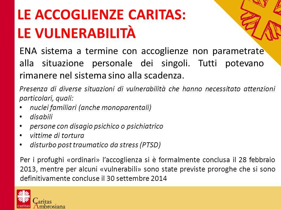 LE ACCOGLIENZE CARITAS: LE VULNERABILITÀ Presenza di diverse situazioni di vulnerabilità che hanno necessitato attenzioni particolari, quali: nuclei f