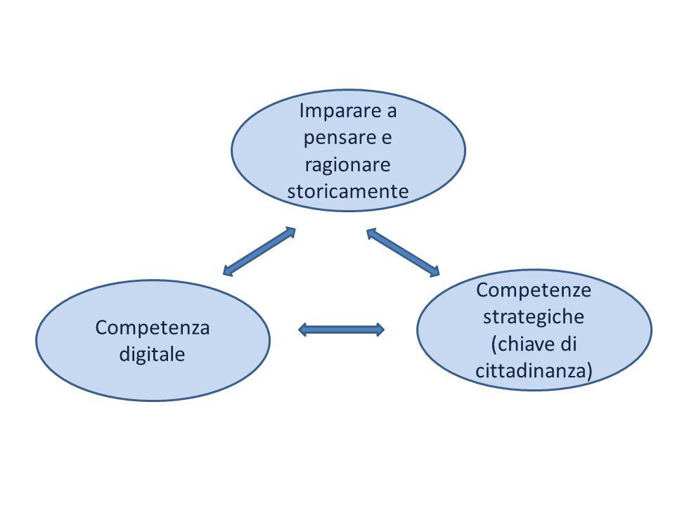 Imparare a pensare e ragionare storicamente Competenza digitale Competenze strategiche (chiave di cittadinanza)