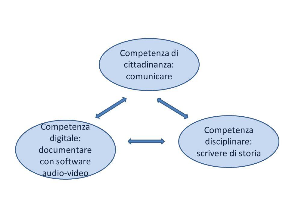 Competenza di cittadinanza: comunicare Competenza digitale: documentare con software audio-video Competenza disciplinare: scrivere di storia