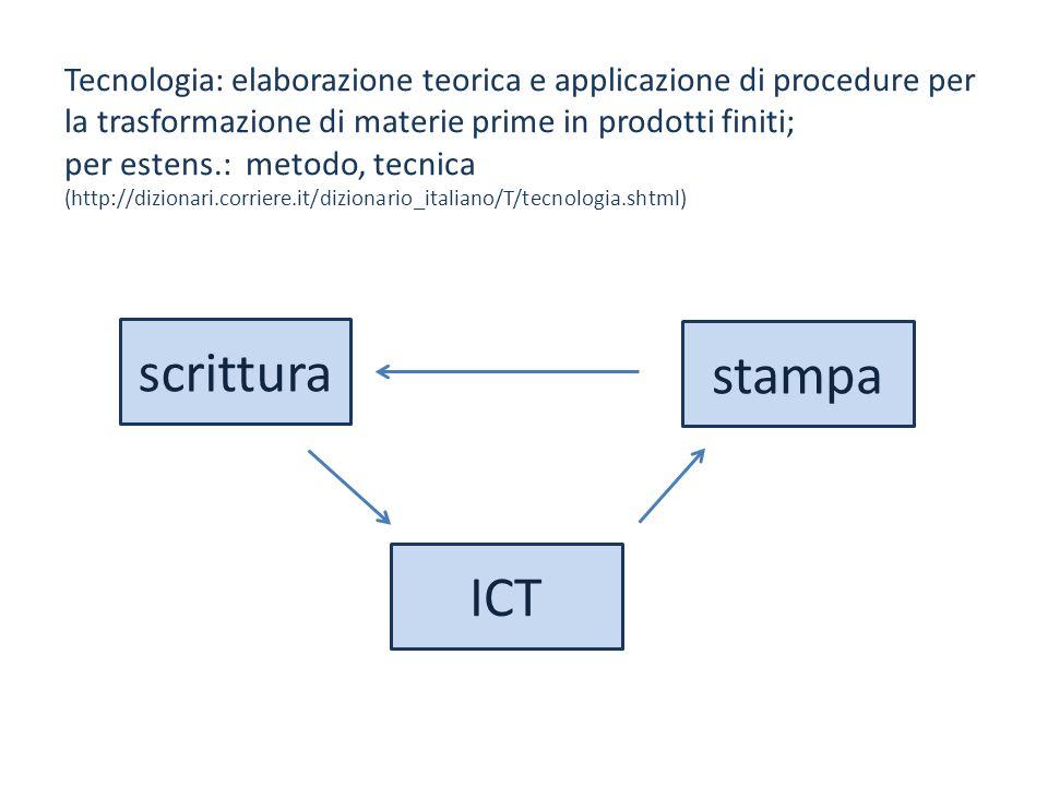 Tecnologia: elaborazione teorica e applicazione di procedure per la trasformazione di materie prime in prodotti finiti; per estens.: metodo, tecnica (