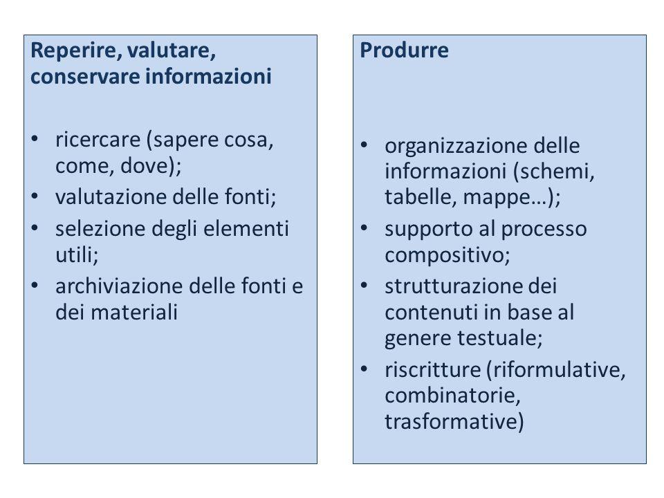 Reperire, valutare, conservare informazioni ricercare (sapere cosa, come, dove); valutazione delle fonti; selezione degli elementi utili; archiviazion