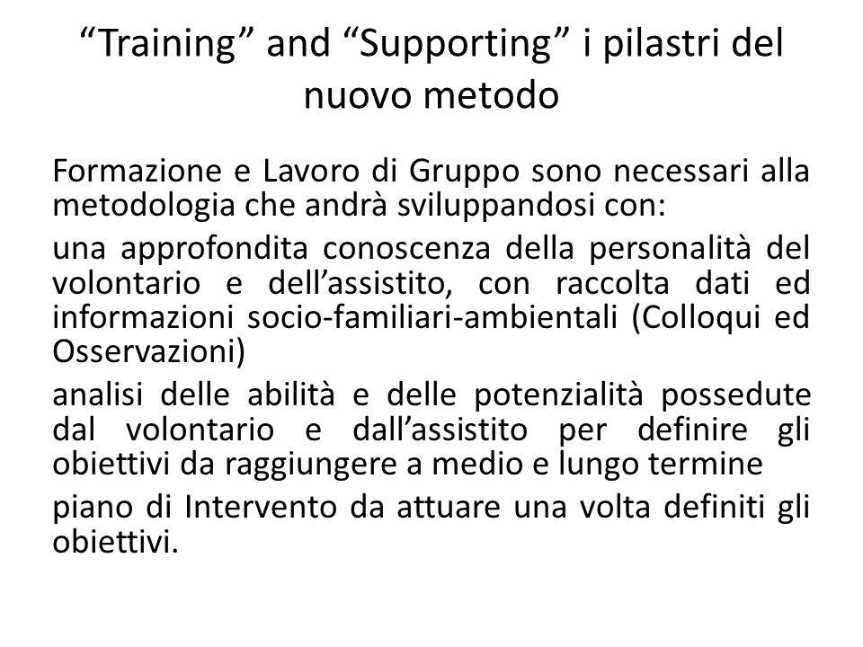 """""""Training"""" and """"Supporting"""" i pilastri del nuovo metodo Formazione e Lavoro di Gruppo sono necessari alla metodologia che andrà sviluppandosi con: una"""