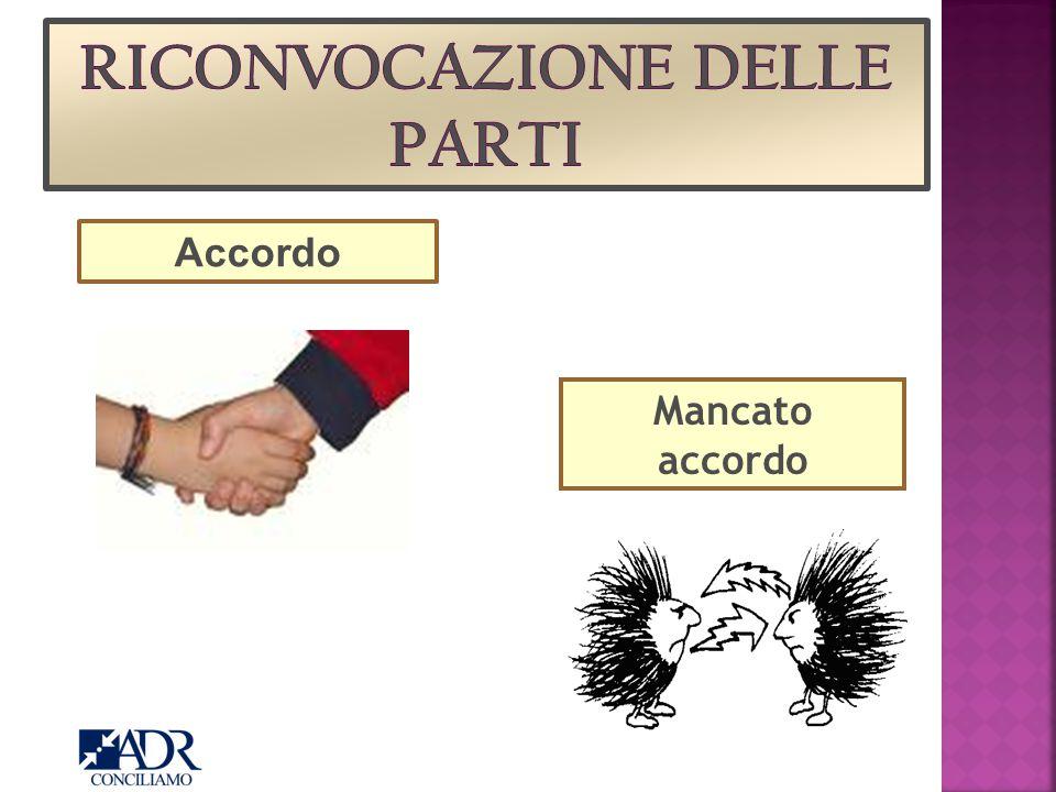 Accordo Mancato accordo