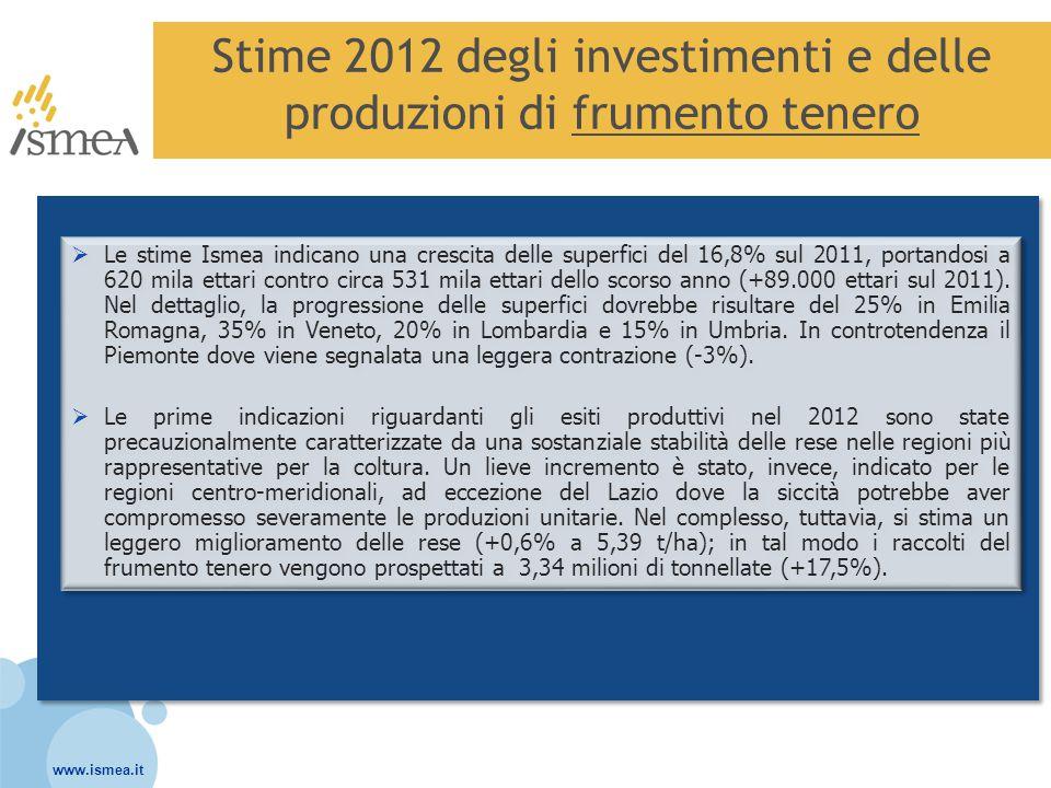 www.ismea.it Stime 2012 degli investimenti e delle produzioni di frumento tenero  Le stime Ismea indicano una crescita delle superfici del 16,8% sul 2011, portandosi a 620 mila ettari contro circa 531 mila ettari dello scorso anno (+89.000 ettari sul 2011).
