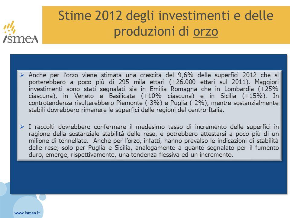 www.ismea.it Stime 2012 degli investimenti e delle produzioni di orzo  Anche per l'orzo viene stimata una crescita del 9,6% delle superfici 2012 che si porterebbero a poco più di 295 mila ettari (+26.000 ettari sul 2011).