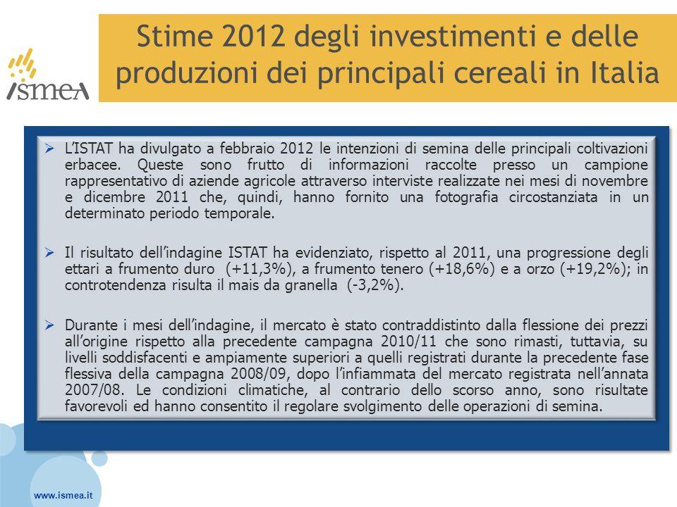 www.ismea.it Stime 2012 degli investimenti e delle produzioni di mais da granella  Decisamente più modesto è l'incremento stimato per le superfici a mais da granella (+3,8%) che dovrebbero superare di poco il milione di ettari nel 2012 (+38.000 ettari sul 2011).
