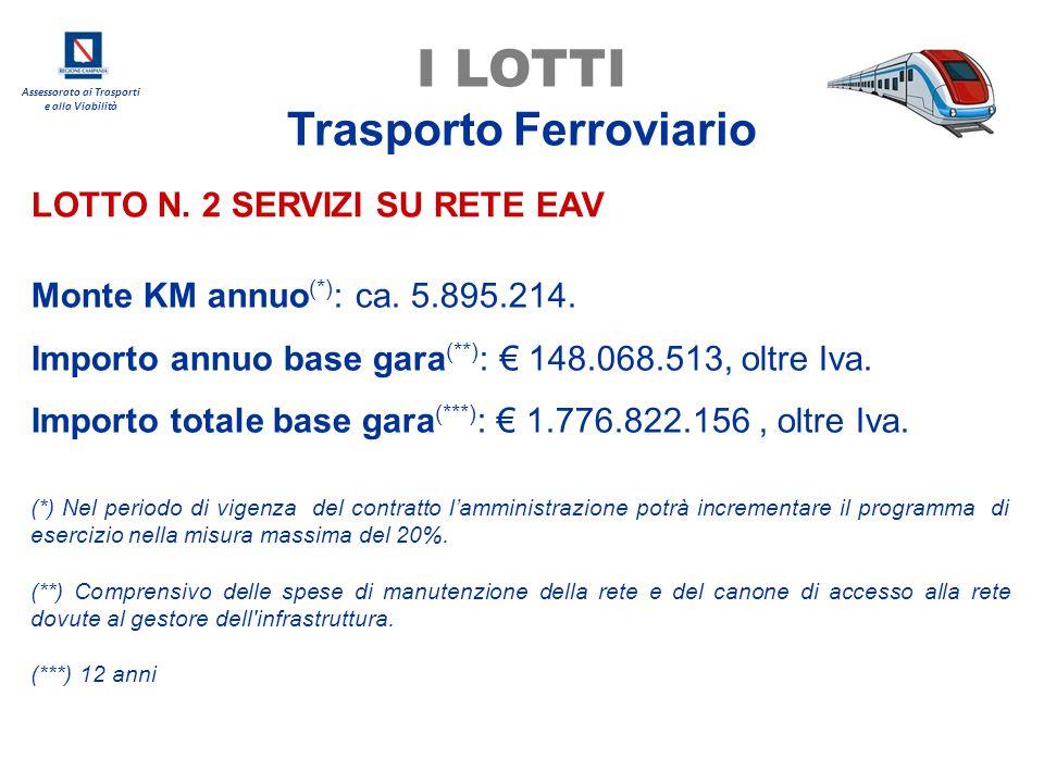 Assessorato ai Trasporti e alla Viabilità LOTTO N. 2 SERVIZI SU RETE EAV I LOTTI Trasporto Ferroviario Monte KM annuo (*) : ca. 5.895.214. Importo ann