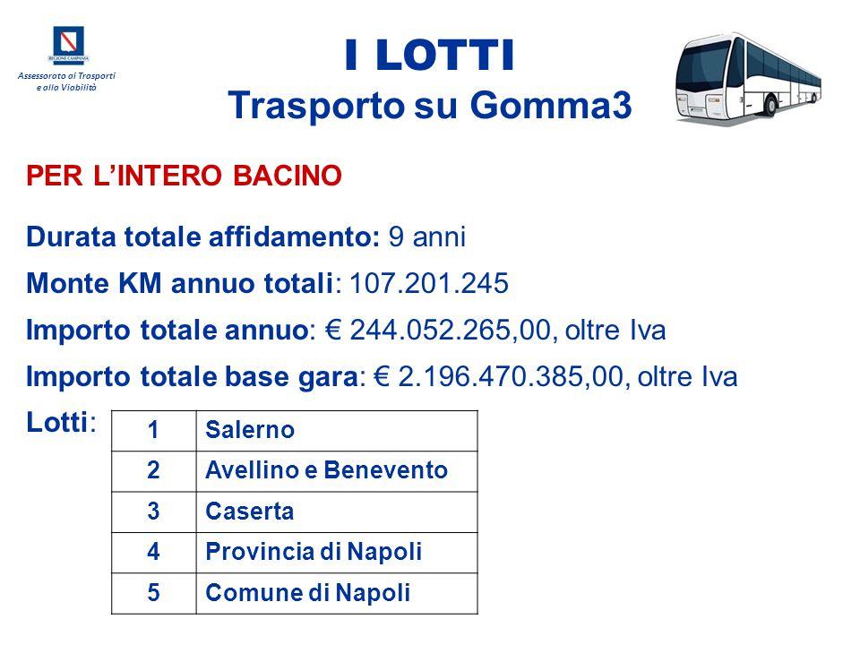 Assessorato ai Trasporti e alla Viabilità PER L'INTERO BACINO I LOTTI Trasporto su Gomma3 Durata totale affidamento: 9 anni Monte KM annuo totali: 107