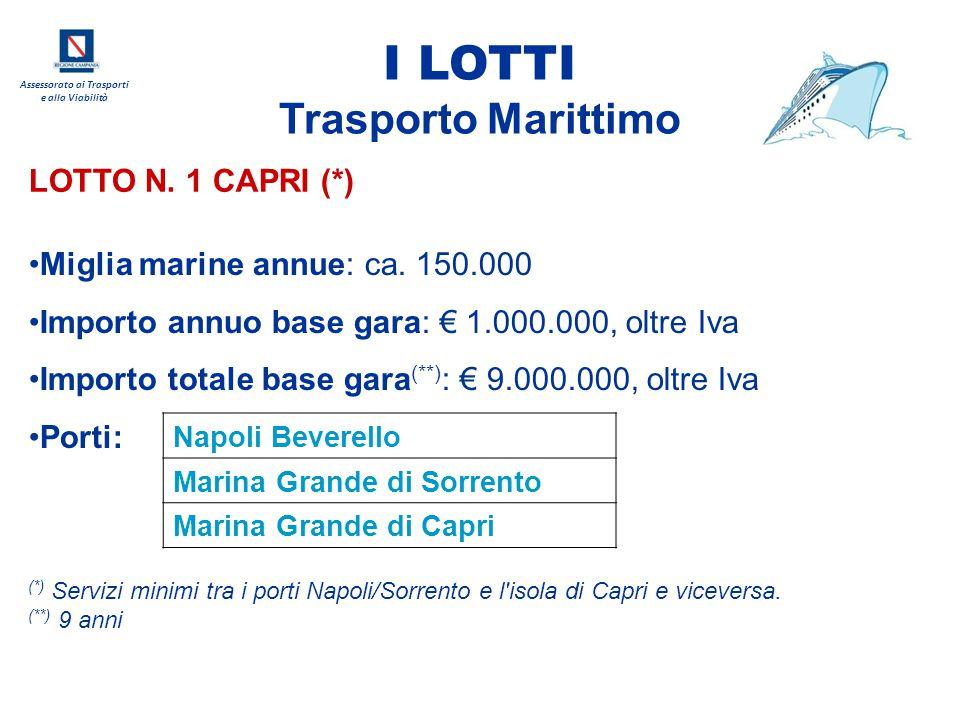 Assessorato ai Trasporti e alla Viabilità LOTTO N. 1 CAPRI (*) Miglia marine annue: ca. 150.000 Importo annuo base gara: € 1.000.000, oltre Iva Import