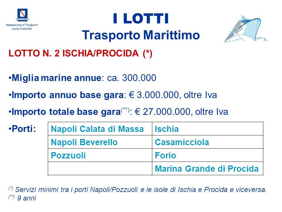 Assessorato ai Trasporti e alla Viabilità LOTTO N. 2 ISCHIA/PROCIDA (*) Miglia marine annue: ca. 300.000 Importo annuo base gara: € 3.000.000, oltre I