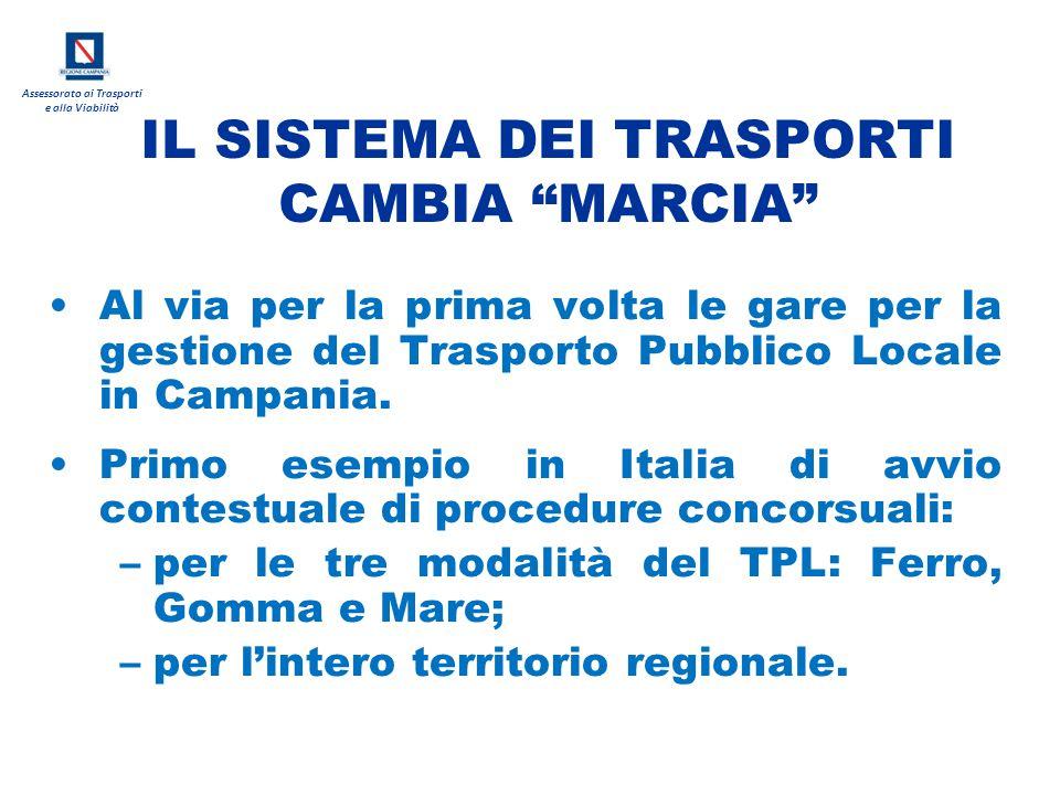 Assessorato ai Trasporti e alla Viabilità CRITICITA' RILEVATE Insoddisfacente qualità ed affidabilità del servizio.