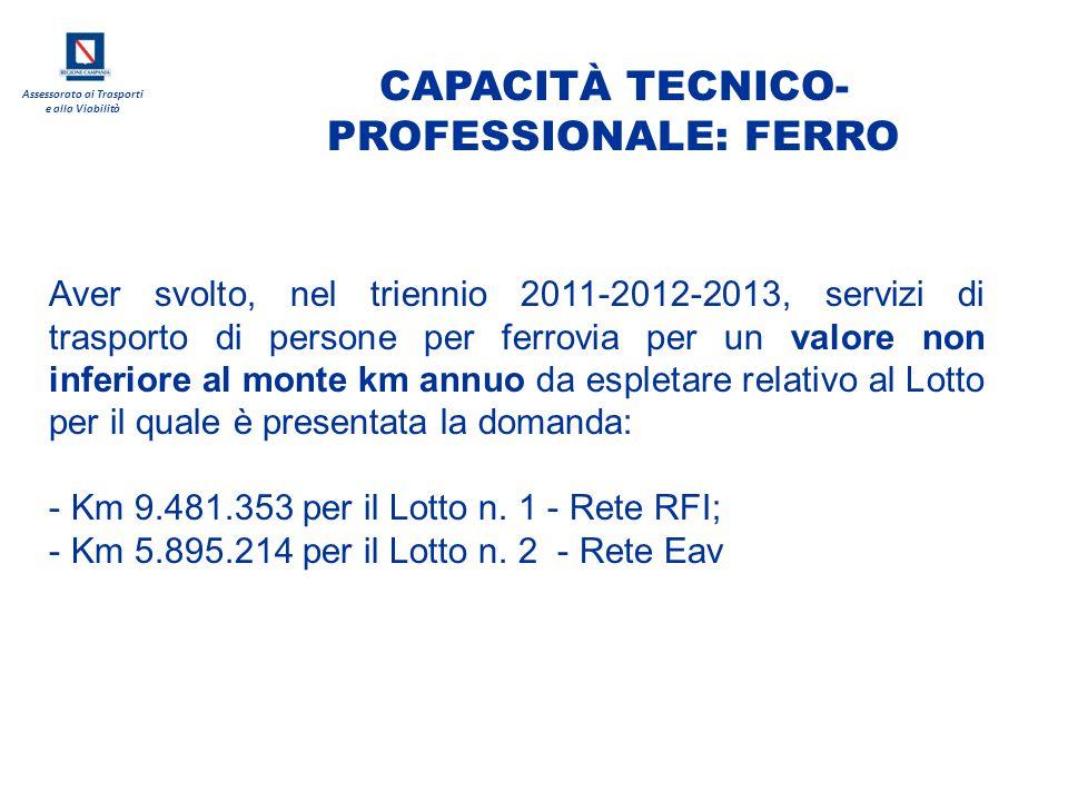 Assessorato ai Trasporti e alla Viabilità Aver svolto, nel triennio 2011-2012-2013, servizi di trasporto di persone per ferrovia per un valore non inf