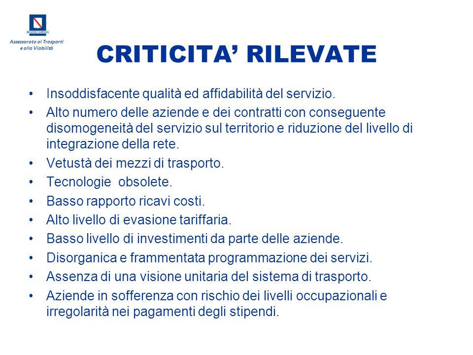 Assessorato ai Trasporti e alla Viabilità Il Regolamento Ce n.