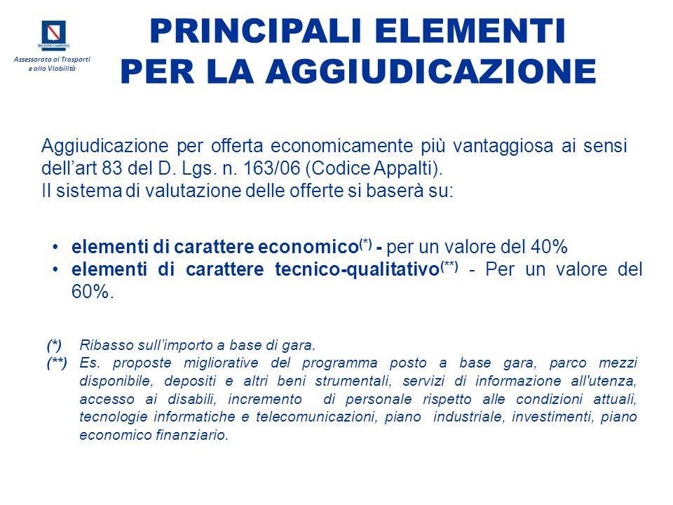 Assessorato ai Trasporti e alla Viabilità Aggiudicazione per offerta economicamente più vantaggiosa ai sensi dell'art 83 del D. Lgs. n. 163/06 (Codice