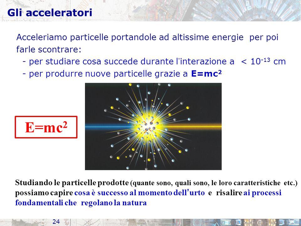 24 Gli acceleratori Acceleriamo particelle portandole ad altissime energie per poi farle scontrare: - per studiare cosa succede durante l ' interazione a < 10 -13 cm - per produrre nuove particelle grazie a E=mc 2 Studiando le particelle prodotte (quante sono, quali sono, le loro caratteristiche etc.) possiamo capire cosa è successo al momento dell ' urto e risalire ai processi fondamentali che regolano la natura E=mc 2