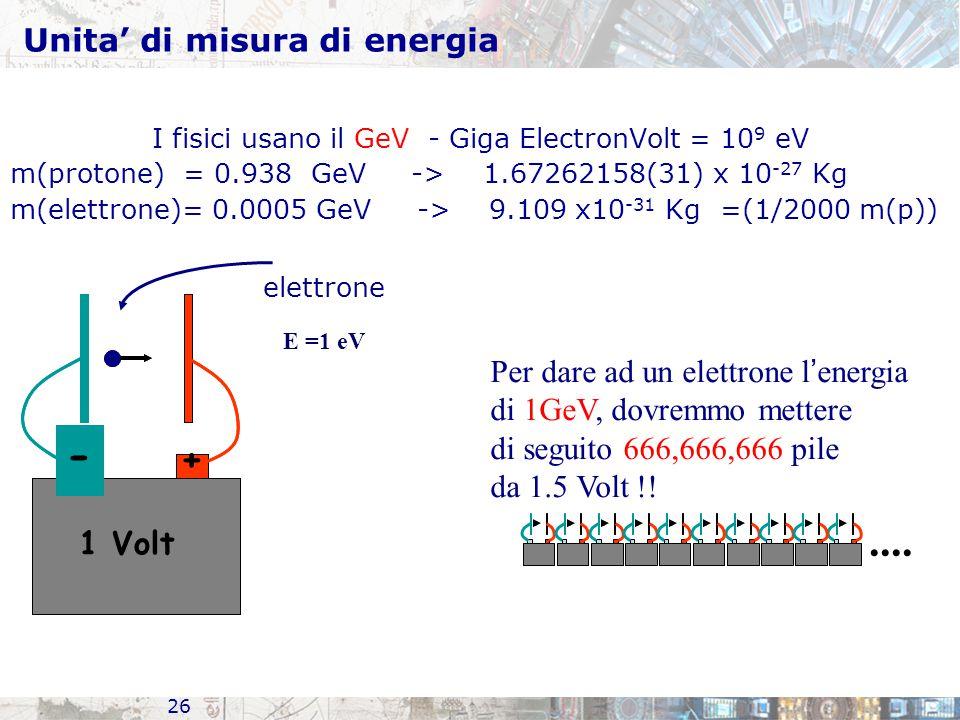 26 Unita' di misura di energia I fisici usano il GeV - Giga ElectronVolt = 10 9 eV m(protone) = 0.938 GeV -> 1.67262158(31) x 10 -27 Kg m(elettrone)= 0.0005 GeV -> 9.109 x10 -31 Kg =(1/2000 m(p)) - + 1 Volt elettrone Per dare ad un elettrone l ' energia di 1GeV, dovremmo mettere di seguito 666,666,666 pile da 1.5 Volt !.