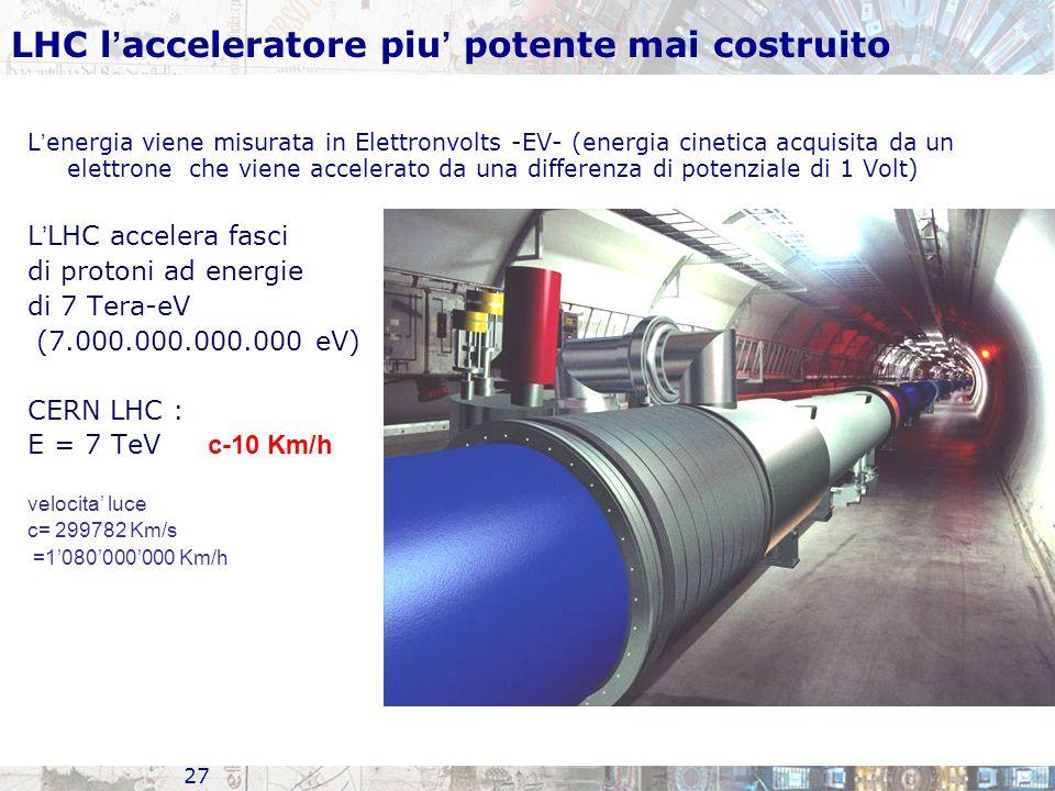 27 LHC l ' acceleratore piu ' potente mai costruito L ' energia viene misurata in Elettronvolts -EV- (energia cinetica acquisita da un elettrone che viene accelerato da una differenza di potenziale di 1 Volt) L ' LHC accelera fasci di protoni ad energie di 7 Tera-eV (7.000.000.000.000 eV) CERN LHC : E = 7 TeV c-10 Km/h velocita' luce c= 299782 Km/s =1'080'000'000 Km/h