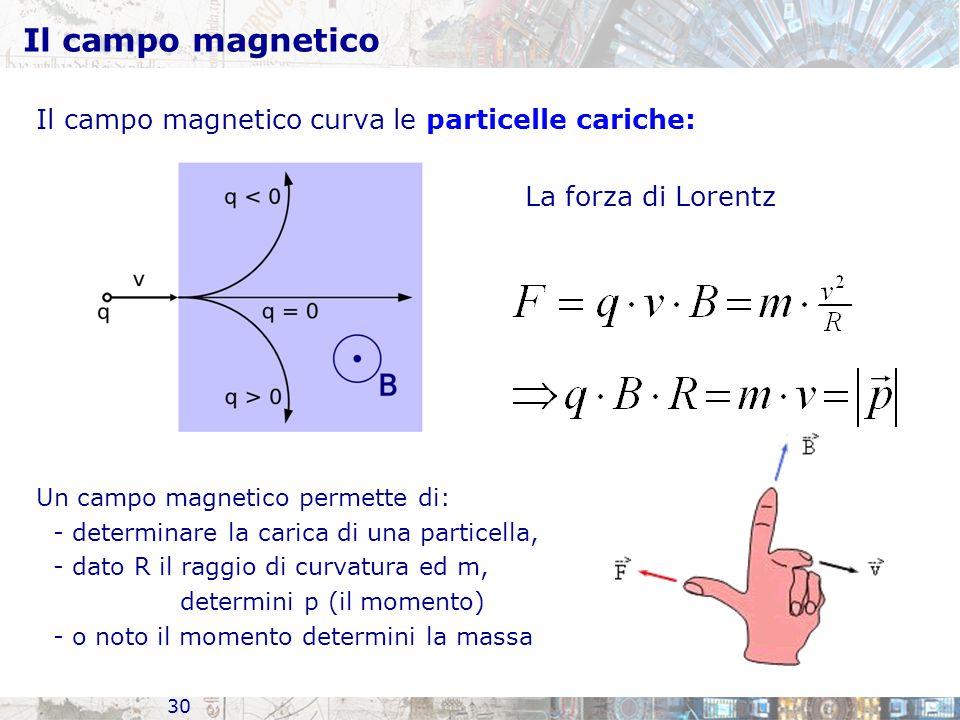 Il campo magnetico Il campo magnetico curva le particelle cariche: La forza di Lorentz Un campo magnetico permette di: - determinare la carica di una particella, - dato R il raggio di curvatura ed m, determini p (il momento) - o noto il momento determini la massa 30