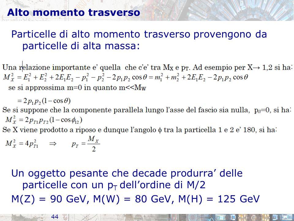 Alto momento trasverso Particelle di alto momento trasverso provengono da particelle di alta massa: Un oggetto pesante che decade produrra' delle particelle con un p T dell'ordine di M/2 M(Z) = 90 GeV, M(W) = 80 GeV, M(H) = 125 GeV 44