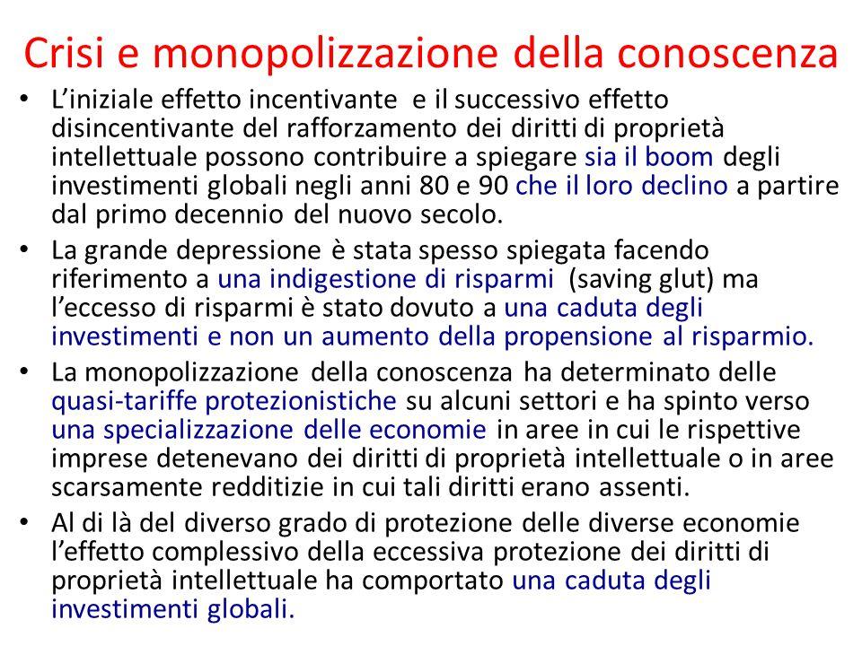 Crisi e monopolizzazione della conoscenza L'iniziale effetto incentivante e il successivo effetto disincentivante del rafforzamento dei diritti di pro