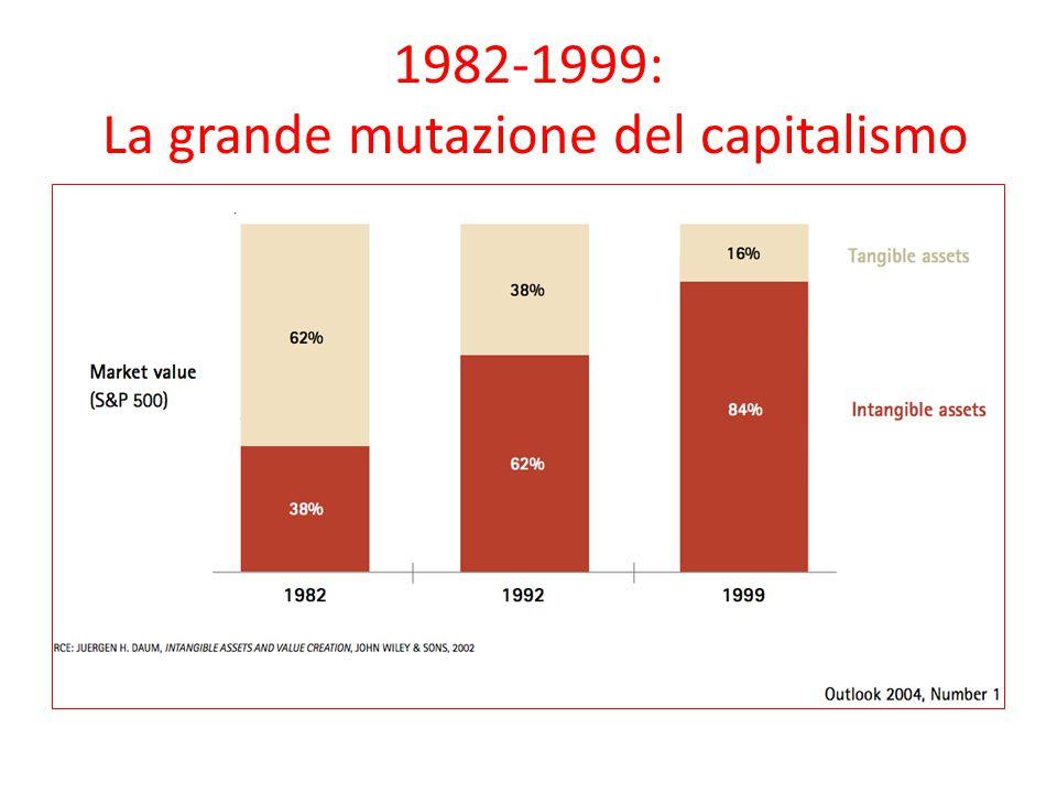 1982-1999: La grande mutazione del capitalismo