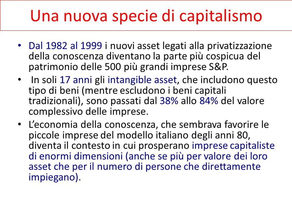 Una nuova specie di capitalismo Dal 1982 al 1999 i nuovi asset legati alla privatizzazione della conoscenza diventano la parte più cospicua del patrimonio delle 500 più grandi imprese S&P.