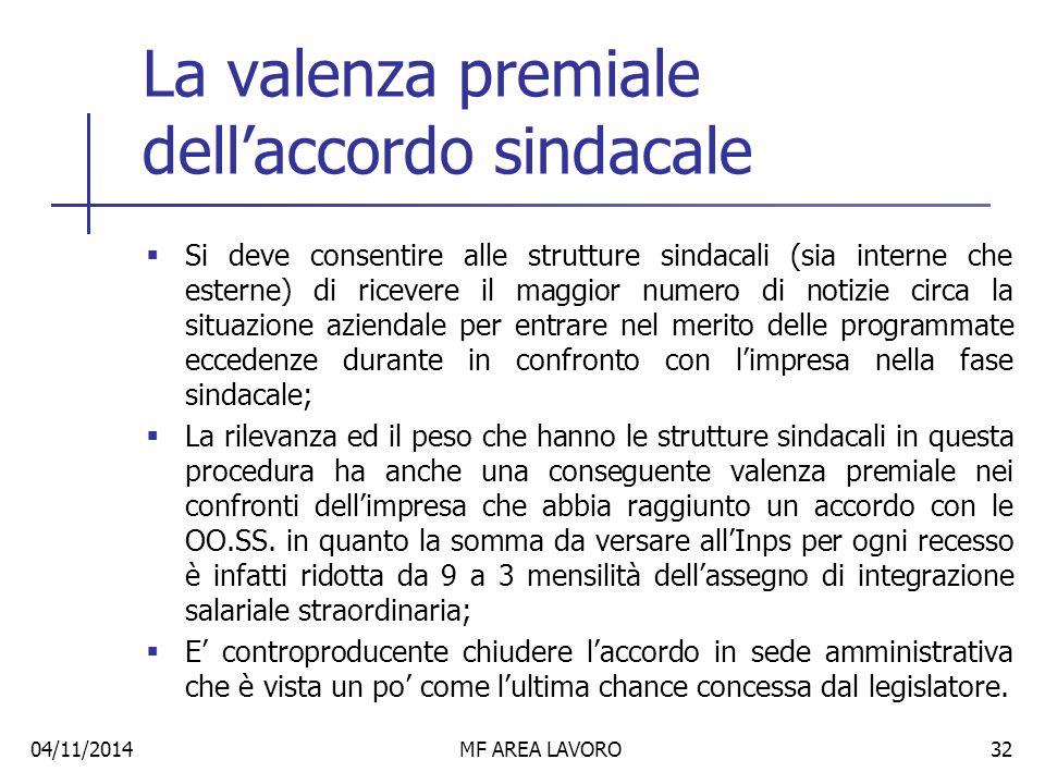 Limiti nella scelta  Collocamento obbligatorio: il recesso di cui all'art.4, co.9, della L.