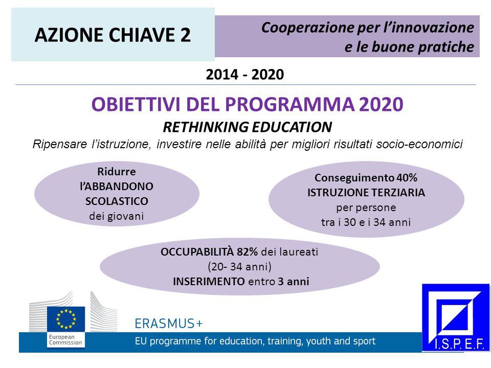 2014 - 2020 OBIETTIVI DEL PROGRAMMA 2020 RETHINKING EDUCATION Ripensare l'istruzione, investire nelle abilità per migliori risultati socio-economici Cooperazione per l'innovazione e le buone pratiche AZIONE CHIAVE 2 Ridurre l'ABBANDONO SCOLASTICO dei giovani Conseguimento 40% ISTRUZIONE TERZIARIA per persone tra i 30 e i 34 anni OCCUPABILITÀ 82% dei laureati (20- 34 anni) INSERIMENTO entro 3 anni