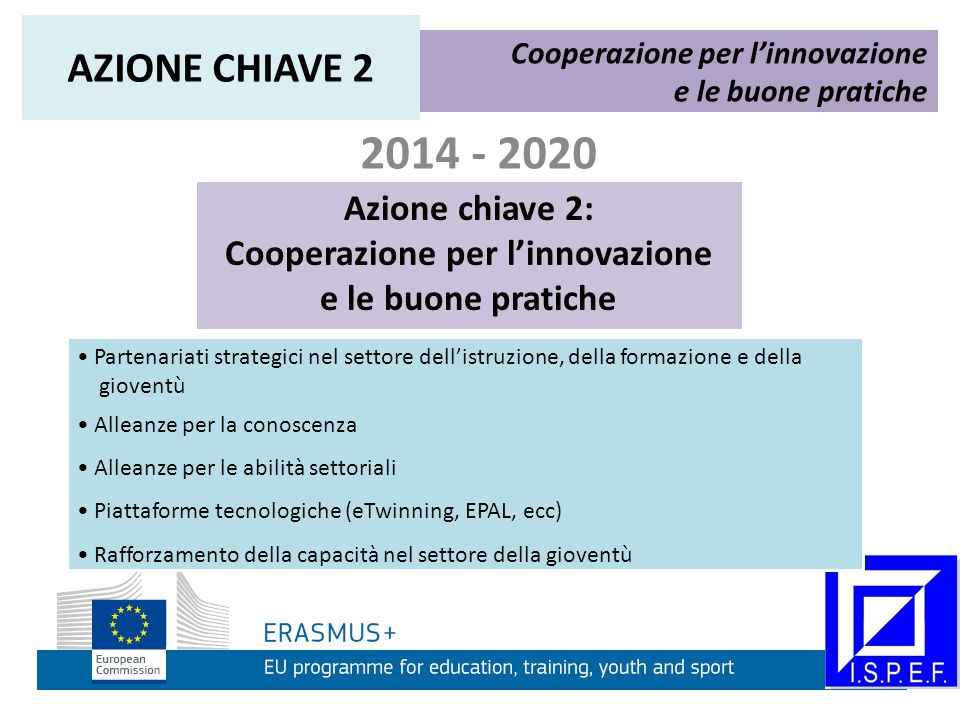 2014 - 2020 Azione chiave 2: Cooperazione per l'innovazione e le buone pratiche Partenariati strategici nel settore dell'istruzione, della formazione e della gioventù Alleanze per la conoscenza Alleanze per le abilità settoriali Piattaforme tecnologiche (eTwinning, EPAL, ecc) Rafforzamento della capacità nel settore della gioventù Cooperazione per l'innovazione e le buone pratiche AZIONE CHIAVE 2