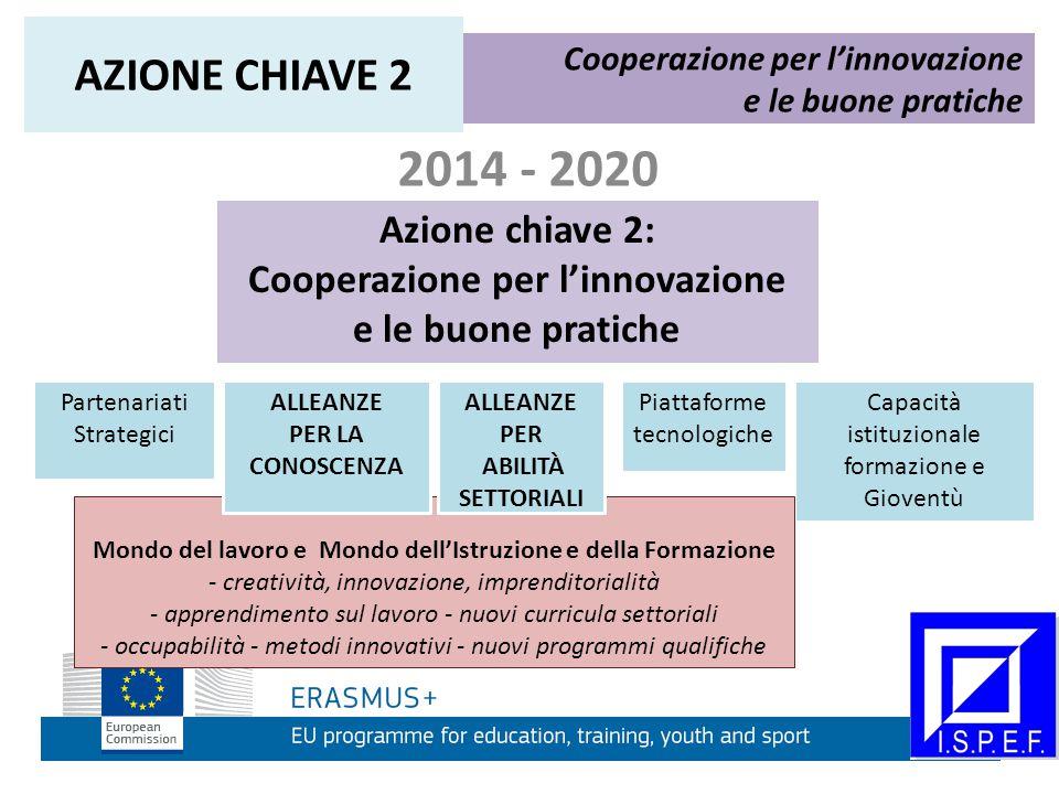 2014 - 2020 Azione chiave 2: Cooperazione per l'innovazione e le buone pratiche Cooperazione per l'innovazione e le buone pratiche AZIONE CHIAVE 2 Piattaforme tecnologiche Capacità istituzionale formazione e Gioventù Mondo del lavoro e Mondo dell'Istruzione e della Formazione - creatività, innovazione, imprenditorialità - apprendimento sul lavoro - nuovi curricula settoriali - occupabilità - metodi innovativi - nuovi programmi qualifiche Partenariati Strategici ALLEANZE PER ABILITÀ SETTORIALI ALLEANZE PER LA CONOSCENZA