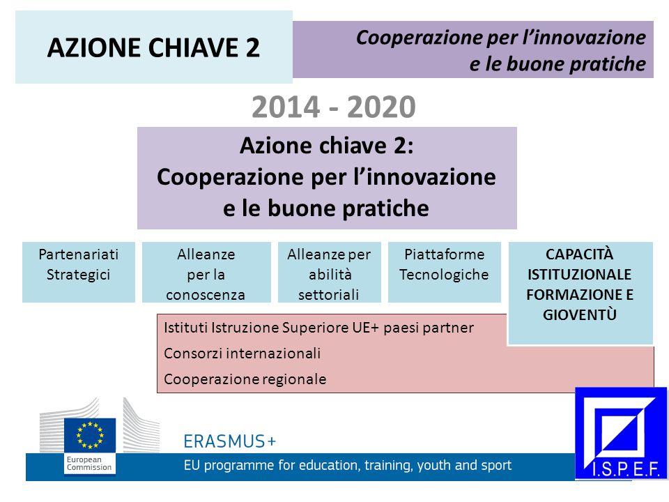 2014 - 2020 Azione chiave 2: Cooperazione per l'innovazione e le buone pratiche Cooperazione per l'innovazione e le buone pratiche AZIONE CHIAVE 2 Promuovere la cooperazione fra organismi e istituzioni che operano nell'ambito dell'istruzione e della formazione o in altri settori rilevanti finalizzati allo sviluppo e all'implementazione di iniziative congiunte per sostenere l'apprendimento reciproco e lo scambio delle Esperienze OBIETTIVO