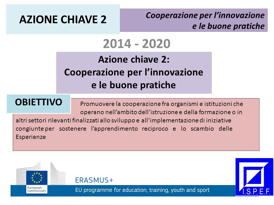 2014 - 2020 Azione chiave 2: Cooperazione per l'innovazione e le buone pratiche Cooperazione per l'innovazione e le buone pratiche AZIONE CHIAVE 2 CONTENUTO Sviluppo e trasferimento di pratiche innovative, cooperazione con attori diversi e networking, validazione delle competenze, mobilità, promozione dell'imprenditorialità, dell'inclusione e della partecipazione dei giovani CONTENUTO
