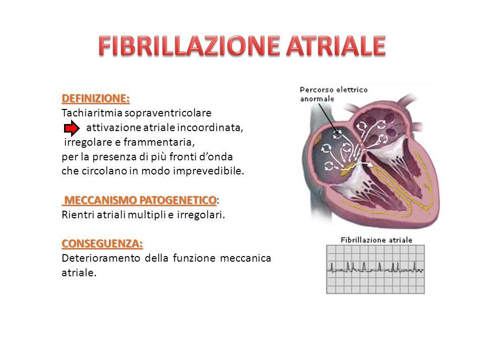 DEFINIZIONE: Tachiaritmia sopraventricolare attivazione atriale incoordinata, irregolare e frammentaria, per la presenza di più fronti d'onda che circ