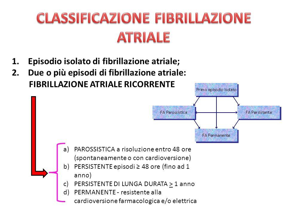 a)PAROSSISTICA a risoluzione entro 48 ore (spontaneamente o con cardioversione) b)PERSISTENTE episodi ≥ 48 ore (fino ad 1 anno) c)PERSISTENTE DI LUNGA DURATA > 1 anno d)PERMANENTE - resistente alla cardioversione farmacologica e/o elettrica 1.Episodio isolato di fibrillazione atriale; 2.Due o più episodi di fibrillazione atriale: FIBRILLAZIONE ATRIALE RICORRENTE