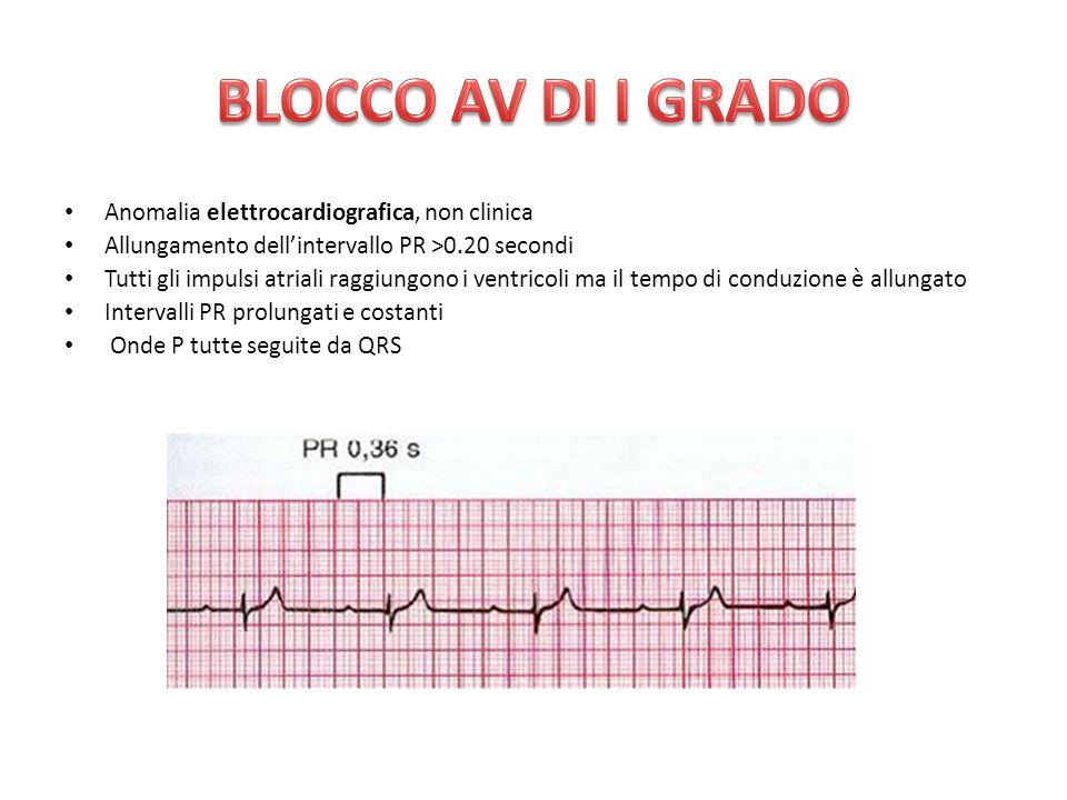 Anomalia elettrocardiografica, non clinica Allungamento dell'intervallo PR >0.20 secondi Tutti gli impulsi atriali raggiungono i ventricoli ma il tempo di conduzione è allungato Intervalli PR prolungati e costanti Onde P tutte seguite da QRS