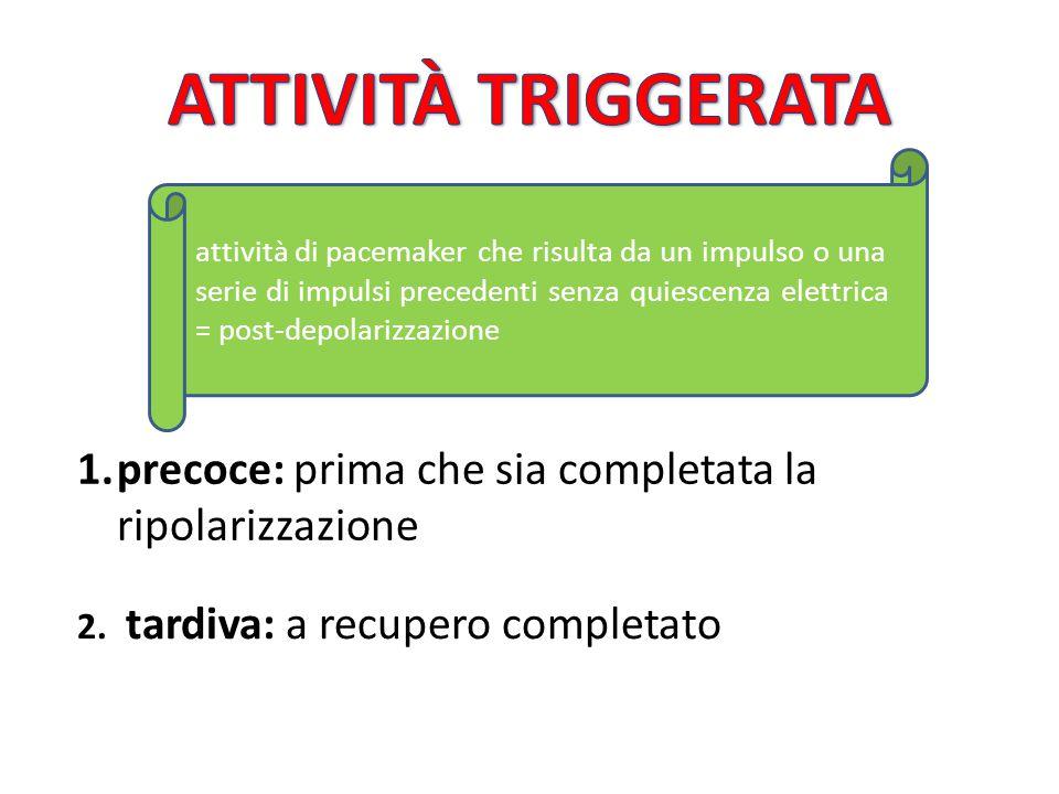 a)COSTANZA DEGLI INTERVALLI F-F b)COSTANZA DELLA MORFOLOGIA DELLE ONDE ATRIALI c)ASPETTO CARATTERISTICO DELLE ONDE F