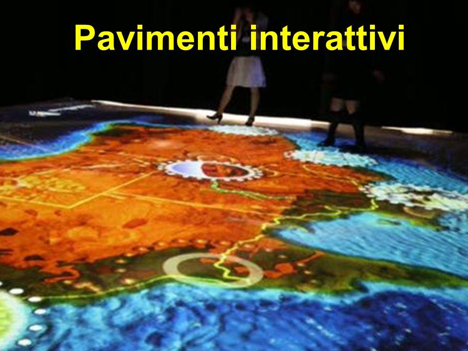 Pavimenti interattivi