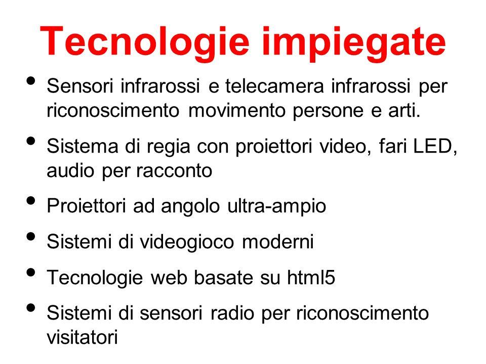 Tecnologie impiegate Sensori infrarossi e telecamera infrarossi per riconoscimento movimento persone e arti. Sistema di regia con proiettori video, fa