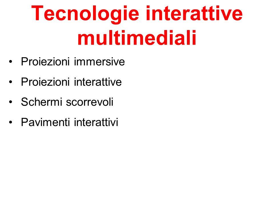 Proiezioni immersive Proiezioni interattive Schermi scorrevoli Pavimenti interattivi Tecnologie interattive multimediali