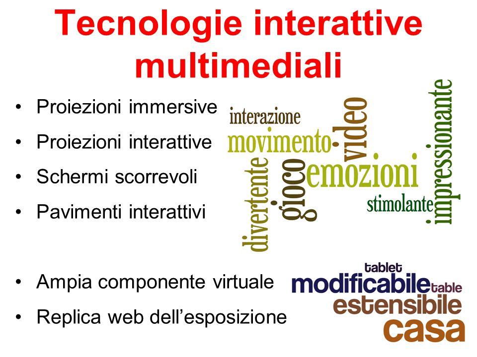Proiezioni immersive Proiezioni interattive Schermi scorrevoli Pavimenti interattivi Ampia componente virtuale Replica web dell'esposizione
