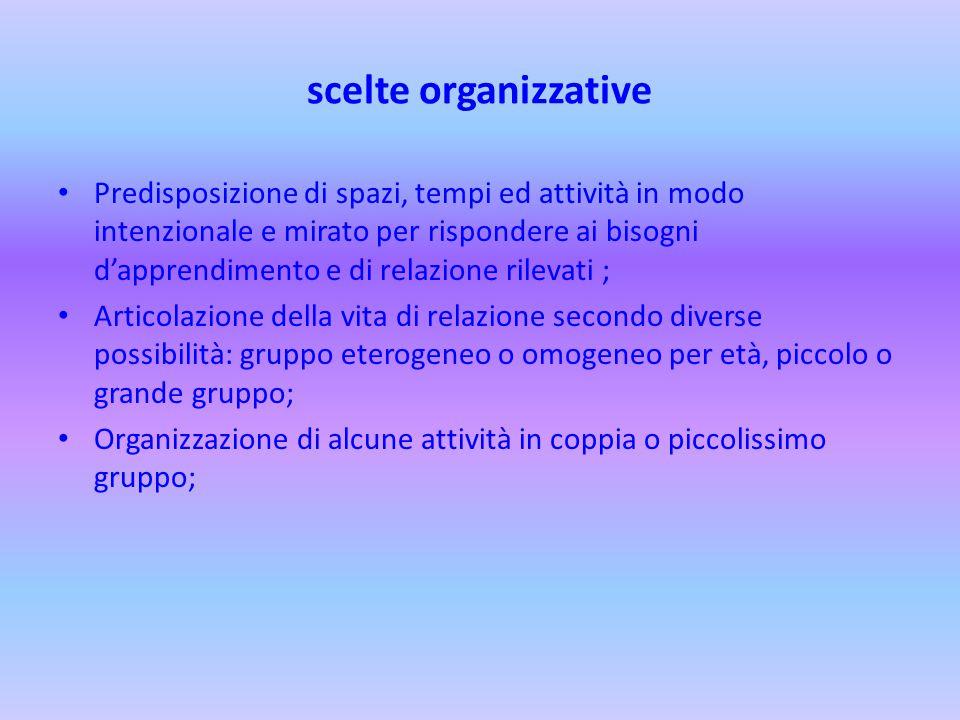 scelte organizzative Predisposizione di spazi, tempi ed attività in modo intenzionale e mirato per rispondere ai bisogni d'apprendimento e di relazion