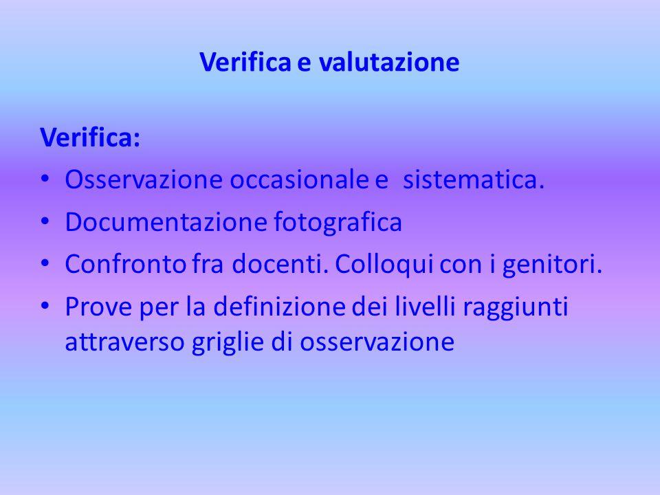 Verifica e valutazione Verifica: Osservazione occasionale e sistematica. Documentazione fotografica Confronto fra docenti. Colloqui con i genitori. Pr