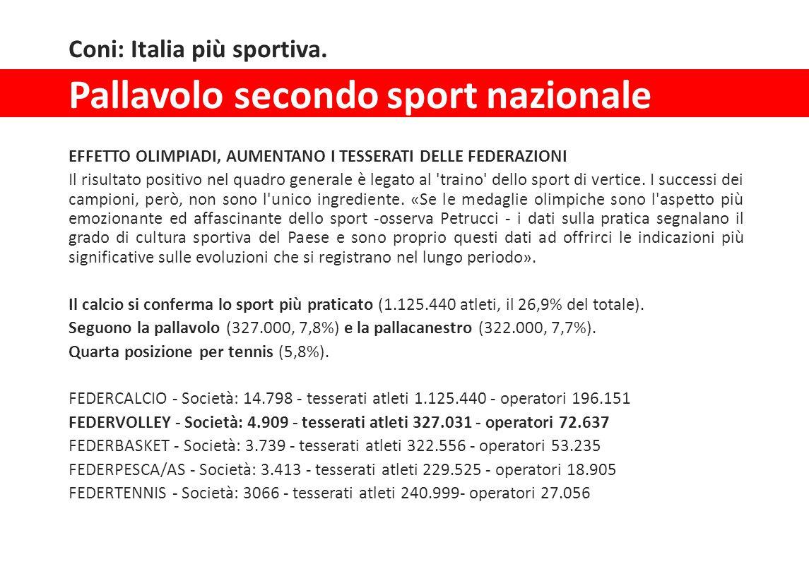 Coni: Italia più sportiva. Pallavolo secondo sport nazionale EFFETTO OLIMPIADI, AUMENTANO I TESSERATI DELLE FEDERAZIONI Il risultato positivo nel quad
