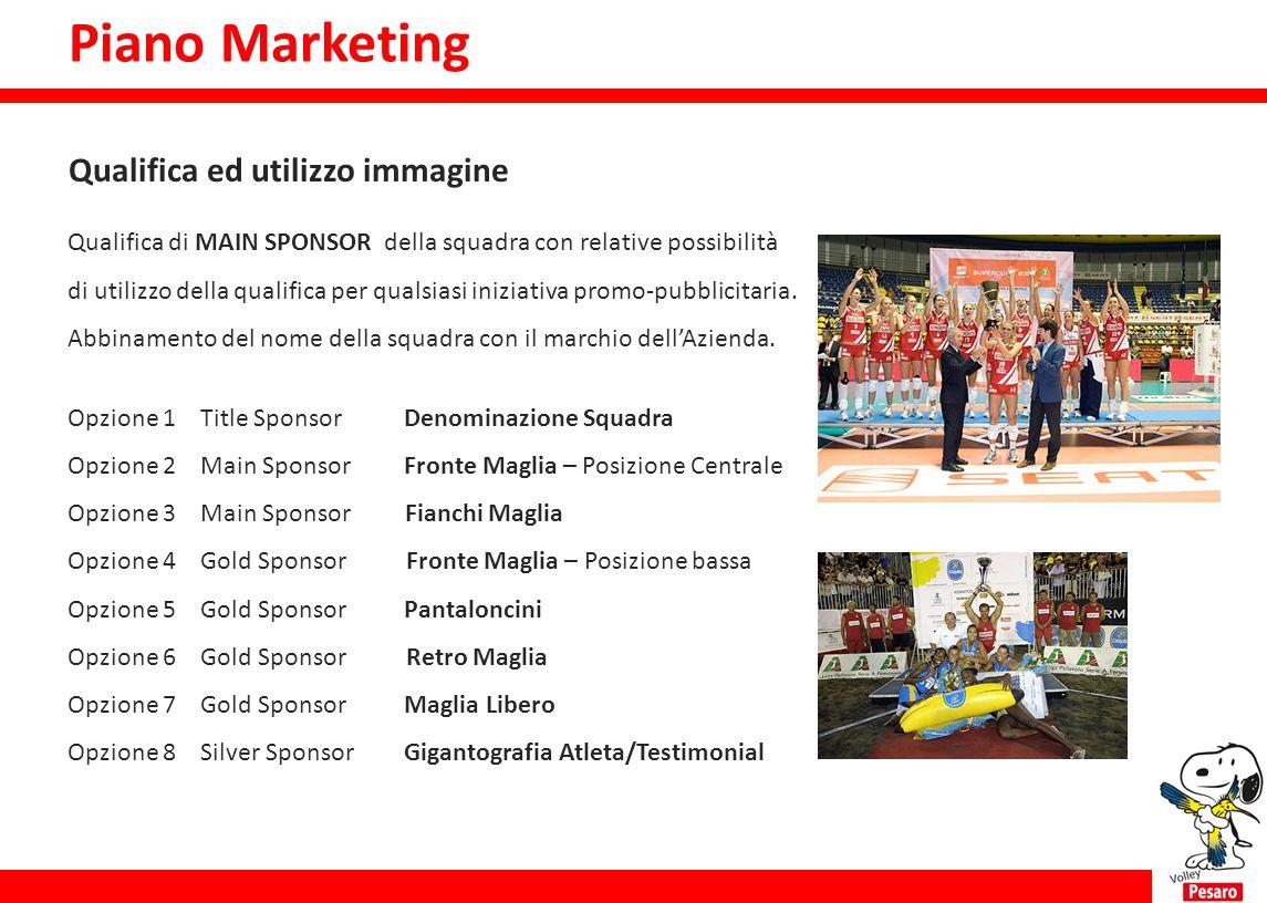 Piano Marketing Qualifica ed utilizzo immagine Inserimento del marchio MAIN SPONSOR sulle Divise Ufficiali della squadra: Atlete, Staff Tecnico e Medico.