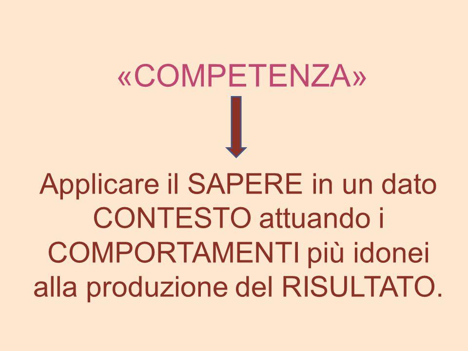 «COMPETENZA» Applicare il SAPERE in un dato CONTESTO attuando i COMPORTAMENTI più idonei alla produzione del RISULTATO.