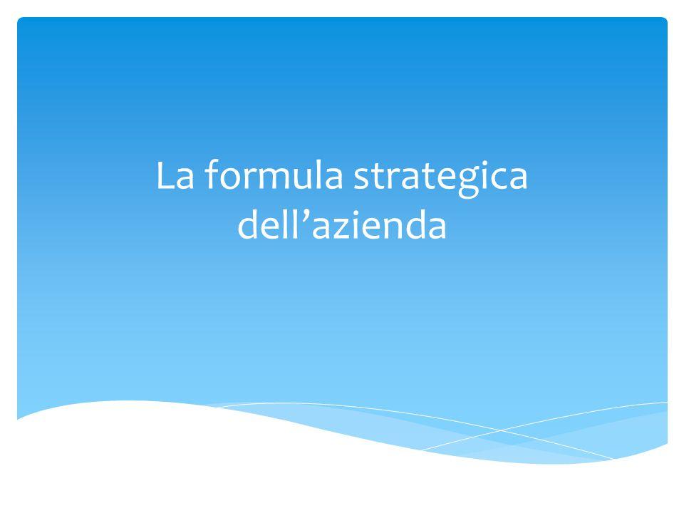 La formula imprenditoriale Elementi strutturali: Attori Offerta Declinati rispetto ai tre mercati e all'assetto strutturale interno